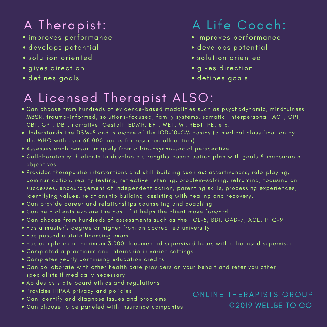 Therapy and Coaching Infographic by Monica White, LMHC for the Online Therapists Group 2019